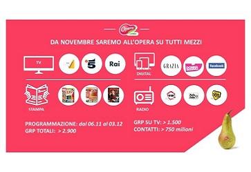 Opera®, la pera 100% italiana, si presenta al Grande Pubblico